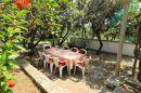 Apartmány Salvia Mandre